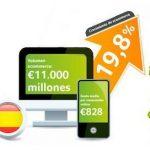 Buenos tiempos para el ecommerce en España